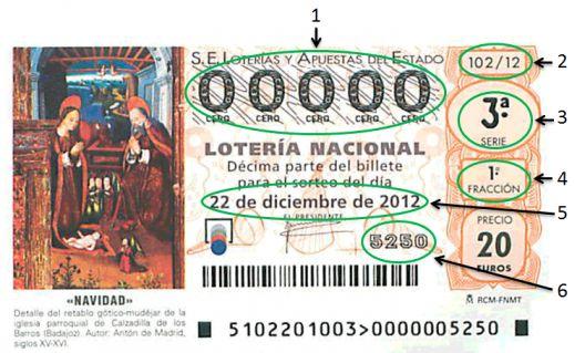 Explication billet Loteria de Navidad
