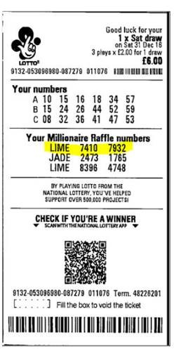 Ticket Gagnant Tombola Lotto UK