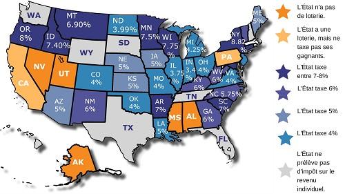 taxe de loterie americaine par etat